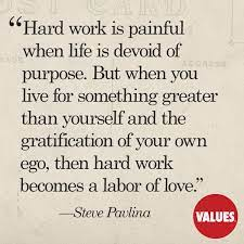 Finding the Purpose of your Life